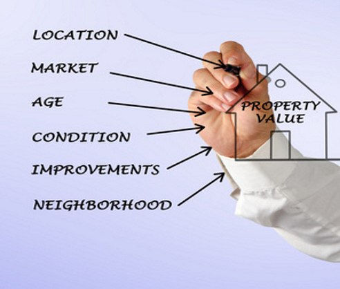 Selling Property in Spain complete and extended guide